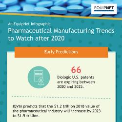 PharmaTrends2020
